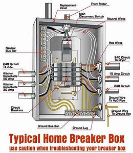 What To Do If An Electrical Breaker Keeps Tripping In Your Home
