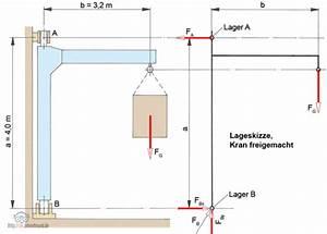 Statik Kräfte Berechnen : allgemeines kr ftesystem rechnerische gleichgewichtsbedingungen 1 tec lehrerfreund ~ Themetempest.com Abrechnung