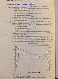 Solved  Chapter 8 Phase Diagrams Application And Analysis