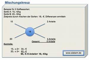 Punkte Durchschnitt Berechnen : mischungsrechnung siebern ~ Themetempest.com Abrechnung