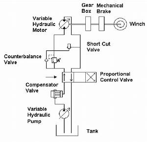 Simplified Open Circuit Hydraulic System Of The Winch