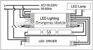 2 64w Led Strip Emergency Module    Fluorescent Emergency