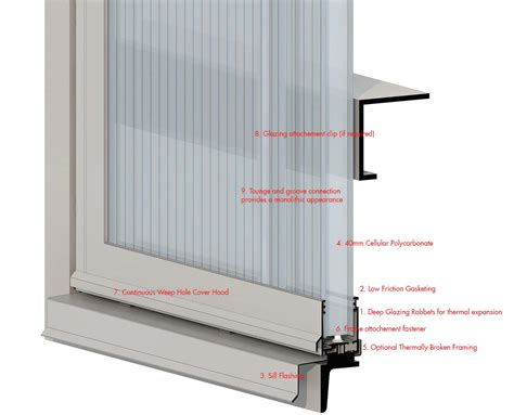 wall system translucent polycarbonate wall panels lightwall 3440 extech inc