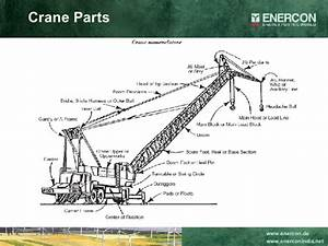 Presentation On Mobile Cranes
