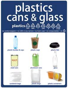 Recycle Plastic Bottles and Cans Sign
