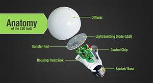 2019 Led Recycling Guide  U2013 Nlr  Inc