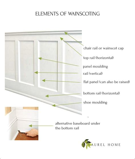 All About Wainscoting The One Thing You Must Never