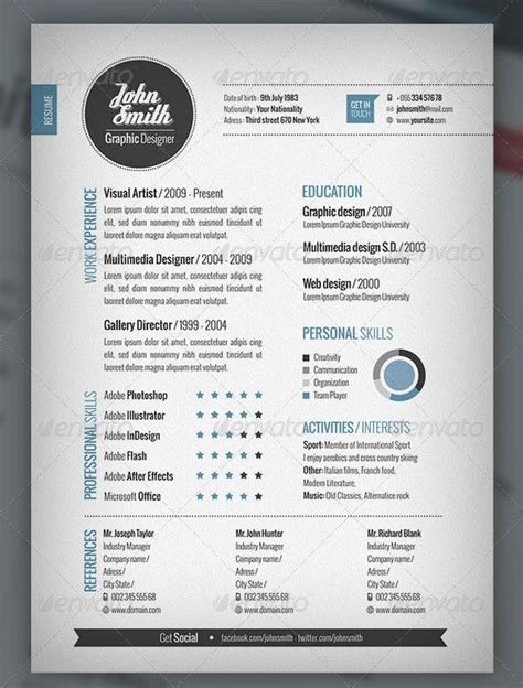 creative cv template on ltjhwsic found and