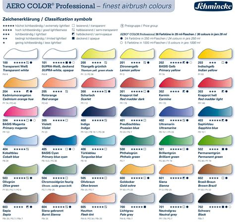 aero color schmincke aero color professional inks colour chart