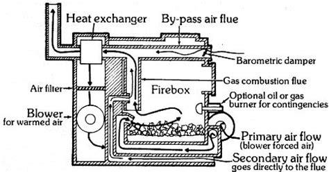 wood stove wood stove plans