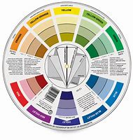 Brown Complementary Color Wheel