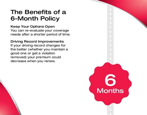 A 12-Month or 6-Month Car Insurance Policy: Which Should I