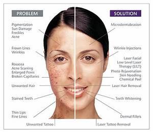Red led skin treatment