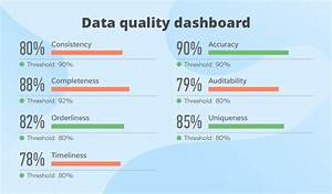 Your Guide To Data Quality Management  U3010free Online Courses