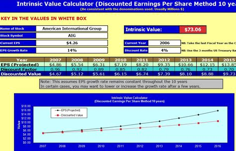 Intrinsic Value Calculator