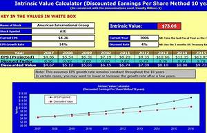 Excel Ledger Templates Intrinsic Value Calculator Instrinsic Value