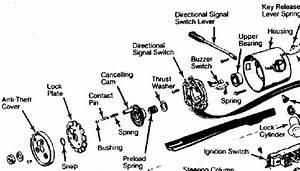 Need Diagram Of Steering Column Assembly For 85 Jeep Cherokee Wagon