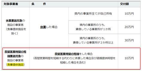 神奈川 コロナ 協力 金