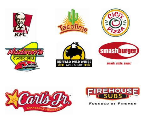 franchise cuisine restaurant funding franchise info