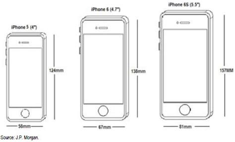 dimensions of an iphone 6 best photos of iphone 6 plus back dimensions apple Dimen