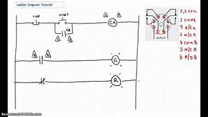 Ladder Diagram Basics  1