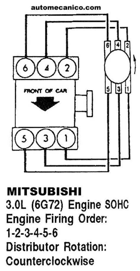 Nissan Sentra Engine Wiring Diagram Images