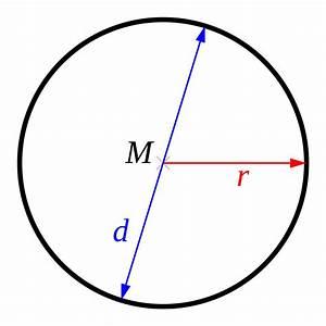 Umfang Berechnen Kreis Online : dr radius vom ene kr is alemannische wikipedia ~ Themetempest.com Abrechnung