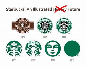 Starbucks' New Logo Will Not Be the New Gap New Logo ...