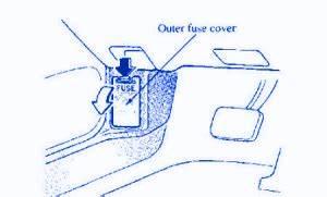 1990 Mazda Protege Fuse Box Diagram : mazda millenia 6 cyl 2001 interior fuse box block circuit ~ A.2002-acura-tl-radio.info Haus und Dekorationen