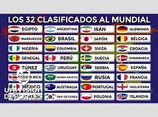Estos son todos los 32 clasificados a la Copa Mundial