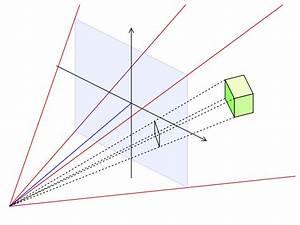 3d Projection On A 2d Plane   Weak Maths Ressources