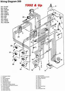 Johnson Outboard Wiring Diagram Pdf  U2014 Untpikapps