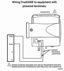 Wiring A Trueease Humidifier To A Rheem Furnace   Hvac