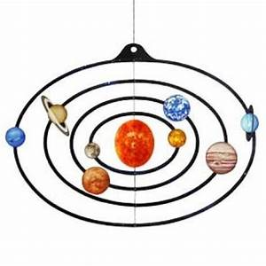 Free Mobile: Solar System,Science,Paper Craft,Educational ...