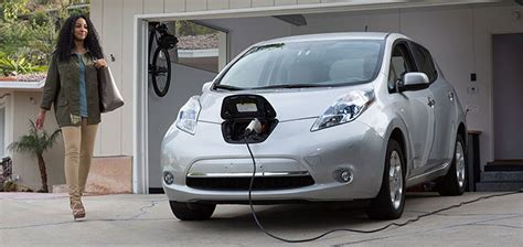 Guide To Charging Your Electric Car