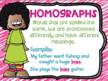homonym homograph  homophone posters cute kids theme tpt