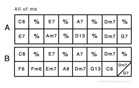 grille accord piano comment apprendre 224 lire une grille d accords en moins de