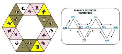 hexahexaflexagon template the flexagon portal