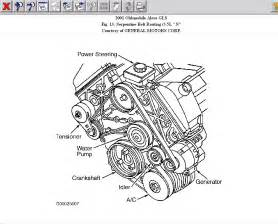 similiar 2002 oldsmobile alero engine diagram keywords 2002 oldsmobile alero engine diagram