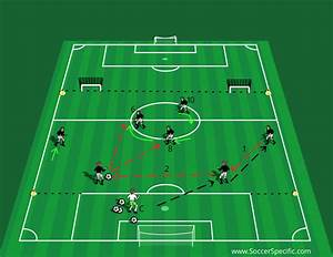 Midfield Rotation   Communication