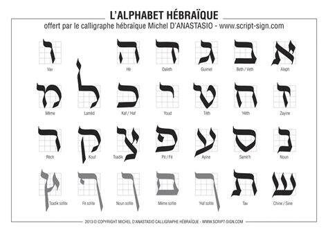 hebrew script letters hebrew calligraphy the hebrew alphabet is free pdf 22108 | tumblr mrzcq7jR2i1ry881ho1 1280