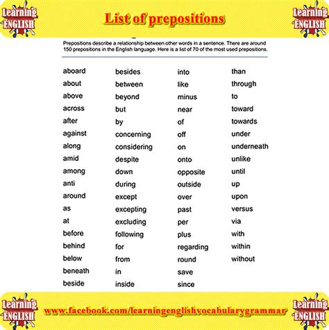 Prepositions List From A To Z In Pdf