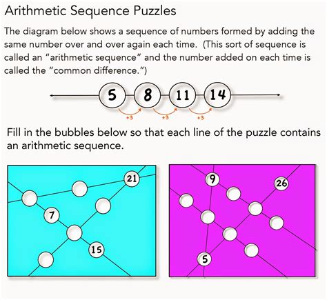 math problems consecutive numbers   number