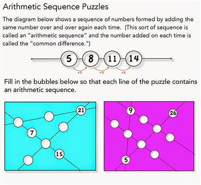 Arithmetic Number Sequences Math Numbers Puzzles Problems