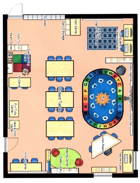 Classroom Floor Plan   Ideal Kindergarten Classroom Eced