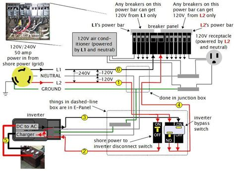 Rv Ac Power Wiring by Energy Saving Solar Panel Wiring Diagram Schematic