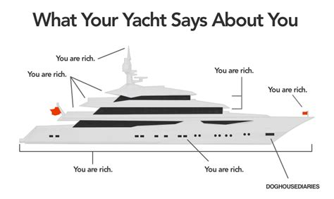 Yacht Jokes by Yacht The Doghouse Diaries Yacht Comics