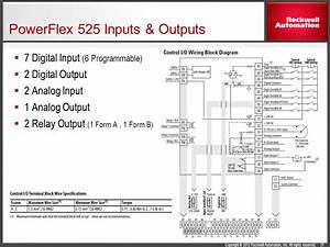 Powerflex 525 Wiring Diagram