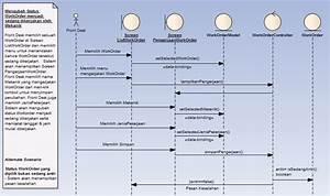 Membuat Sequence Diagram Dengan Visio 2010