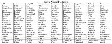 positive adjectives for geography list of adjectives